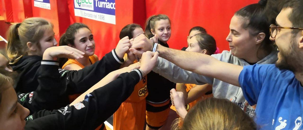 Basket. Il fine settimana di vittorie delle giovanili della Libertas Basket School